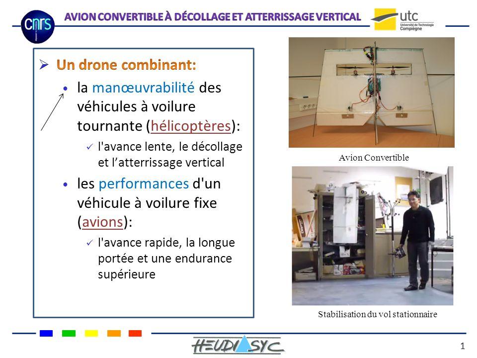 1 Avion Convertible Stabilisation du vol stationnaire