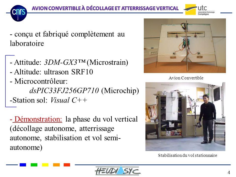 4 Avion Convertible Stabilisation du vol stationnaire - conçu et fabriqué complètement au laboratoire - Attitude: 3DM-GX3 (Microstrain) - Altitude: ultrason SRF10 - Microcontrôleur: dsPIC33FJ256GP710 (Microchip) -Station sol: Visual C++ - Démonstration: la phase du vol vertical (décollage autonome, atterrissage autonome, stabilisation et vol semi- autonome)