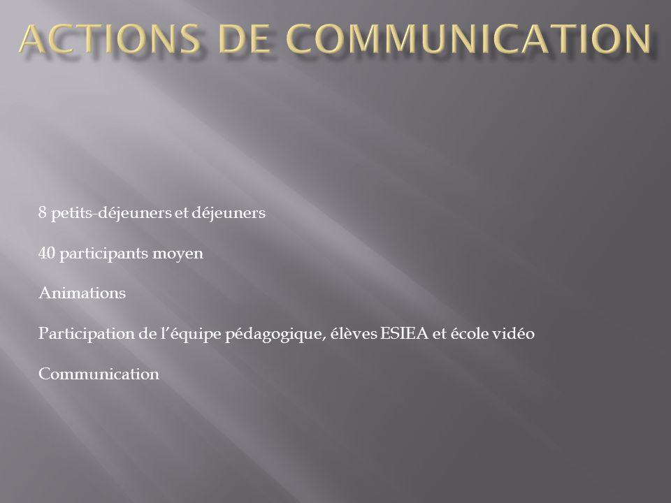 8 petits-déjeuners et déjeuners 40 participants moyen Animations Participation de léquipe pédagogique, élèves ESIEA et école vidéo Communication