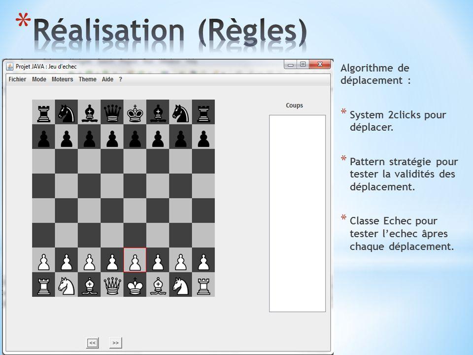 Algorithme de déplacement : * System 2clicks pour déplacer. * Pattern stratégie pour tester la validités des déplacement. * Classe Echec pour tester l
