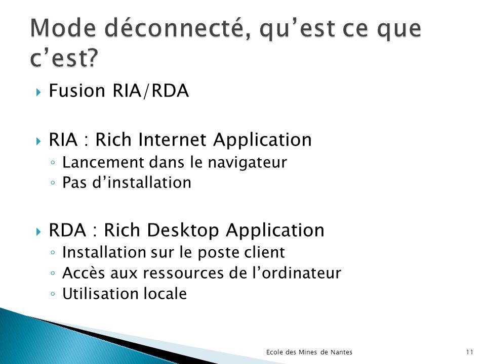 Fusion RIA/RDA RIA : Rich Internet Application Lancement dans le navigateur Pas dinstallation RDA : Rich Desktop Application Installation sur le poste