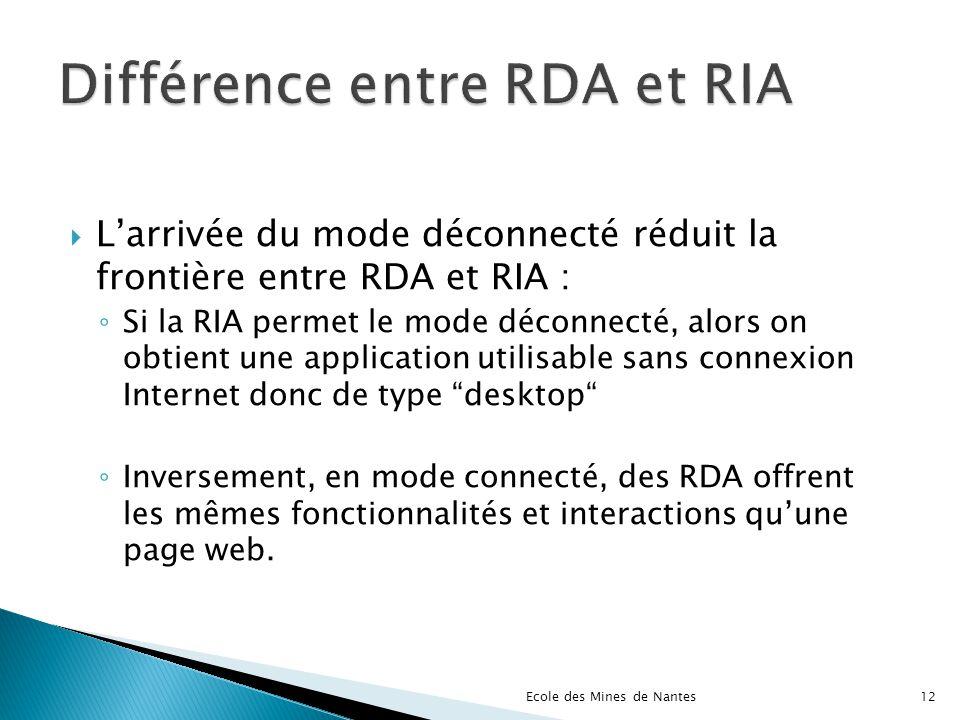 Larrivée du mode déconnecté réduit la frontière entre RDA et RIA : Si la RIA permet le mode déconnecté, alors on obtient une application utilisable sa