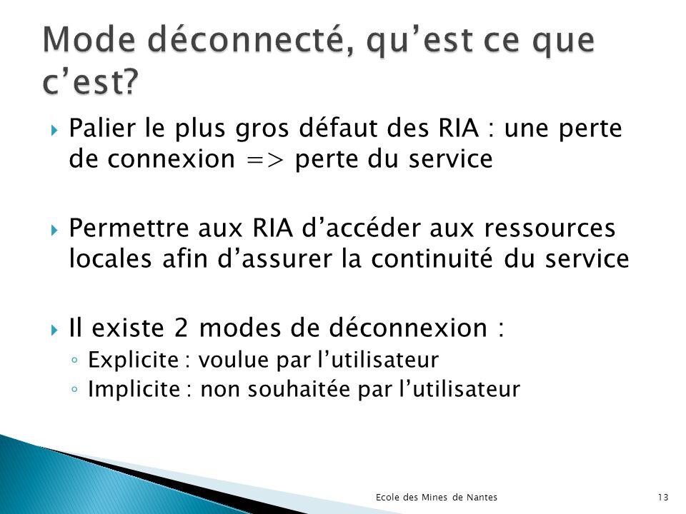 Palier le plus gros défaut des RIA : une perte de connexion => perte du service Permettre aux RIA daccéder aux ressources locales afin dassurer la con