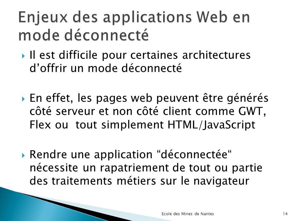 Il est difficile pour certaines architectures doffrir un mode déconnecté En effet, les pages web peuvent être générés côté serveur et non côté client