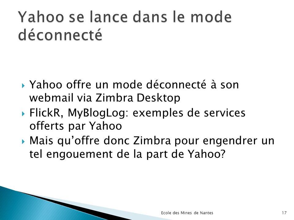 Yahoo offre un mode déconnecté à son webmail via Zimbra Desktop FlickR, MyBlogLog: exemples de services offerts par Yahoo Mais quoffre donc Zimbra pou