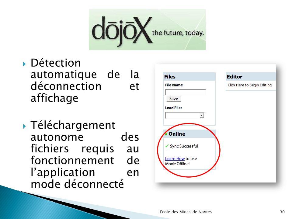 Détection automatique de la déconnection et affichage Téléchargement autonome des fichiers requis au fonctionnement de lapplication en mode déconnecté