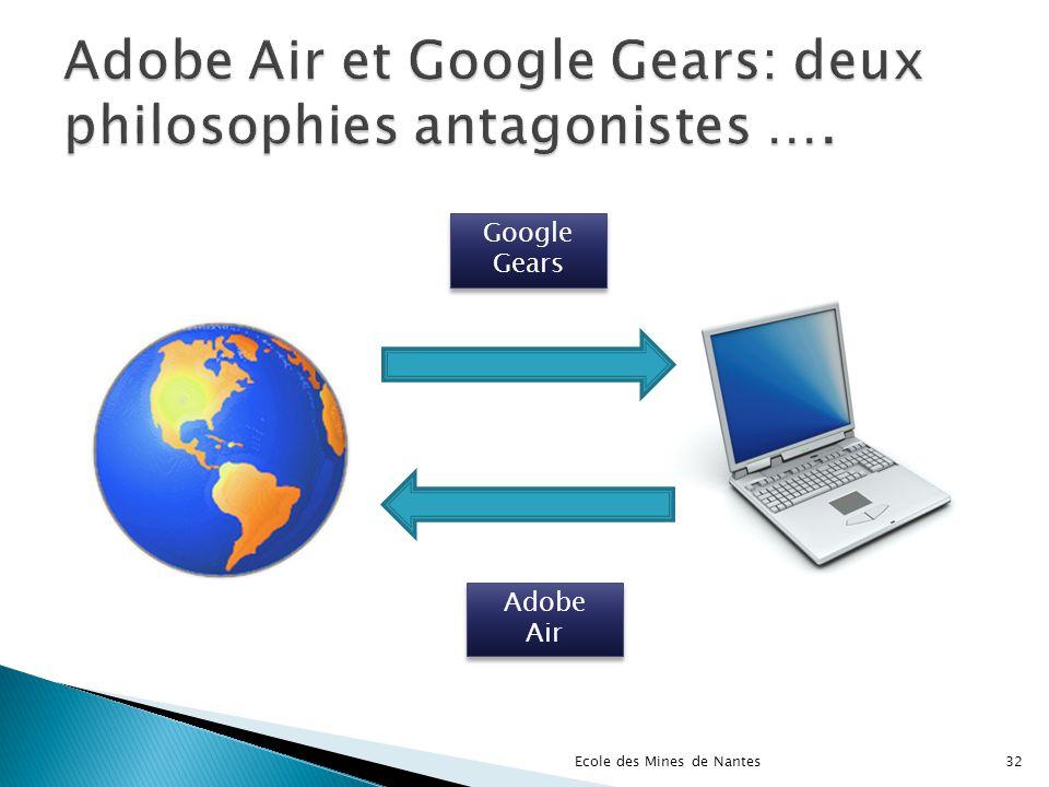 Ecole des Mines de Nantes32 Google Gears Adobe Air Adobe Air