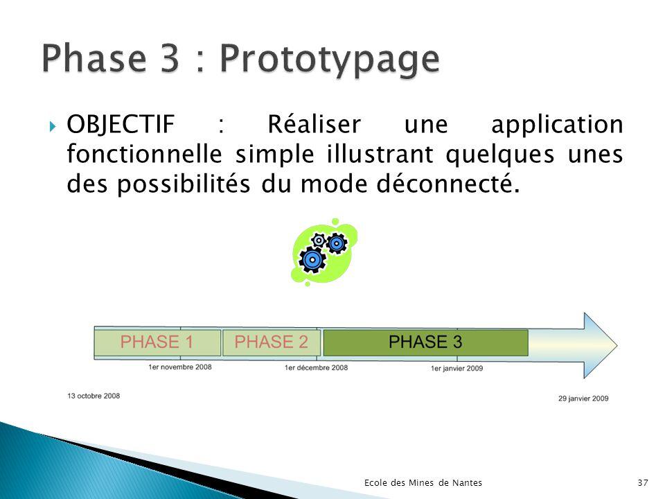 OBJECTIF : Réaliser une application fonctionnelle simple illustrant quelques unes des possibilités du mode déconnecté. Ecole des Mines de Nantes37