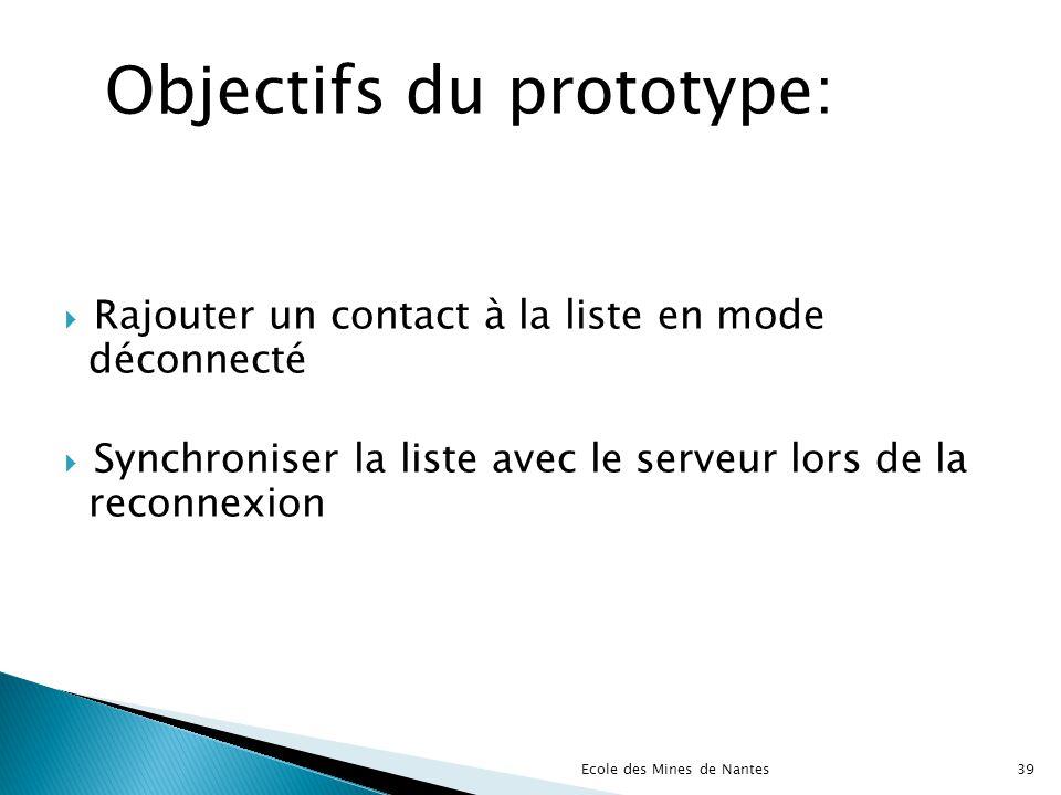 Objectifs du prototype: Rajouter un contact à la liste en mode déconnecté Synchroniser la liste avec le serveur lors de la reconnexion Ecole des Mines