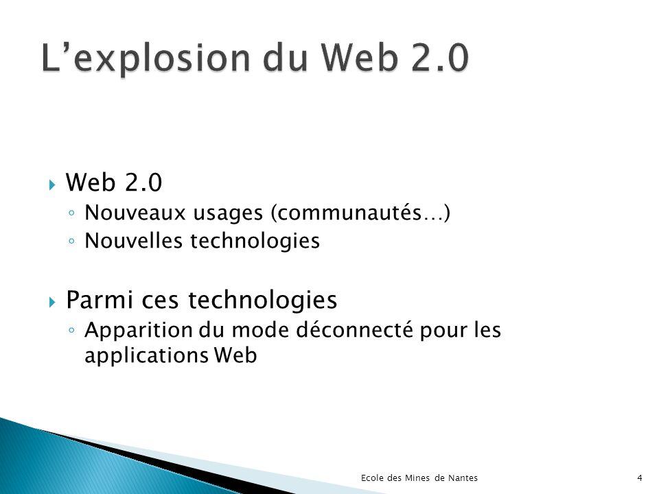 Web 2.0 Nouveaux usages (communautés…) Nouvelles technologies Parmi ces technologies Apparition du mode déconnecté pour les applications Web Ecole des