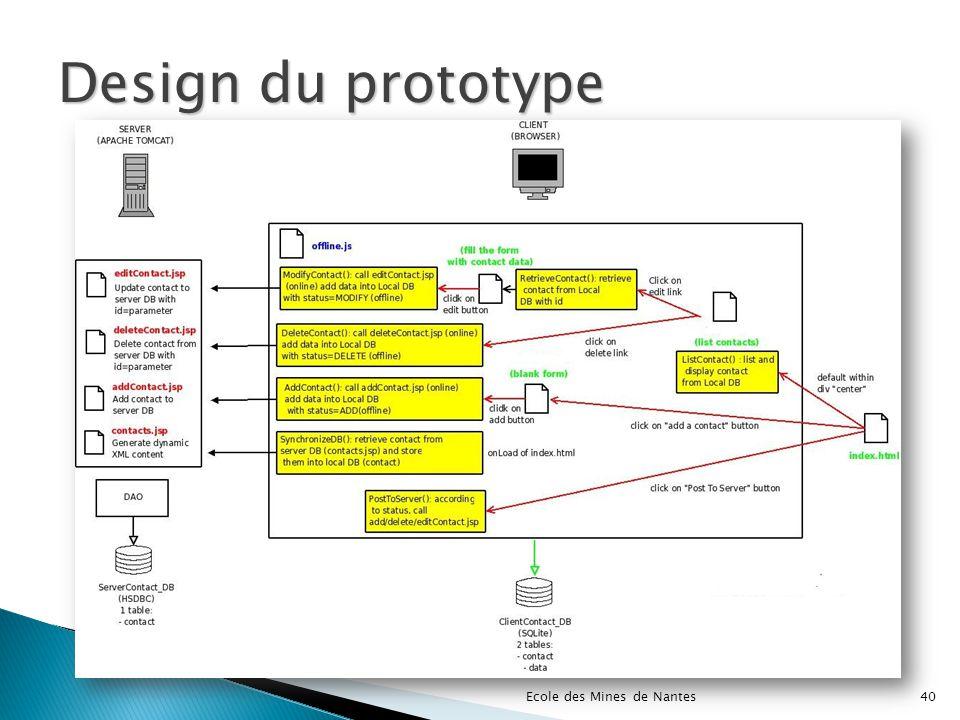 Design du prototype Ecole des Mines de Nantes40