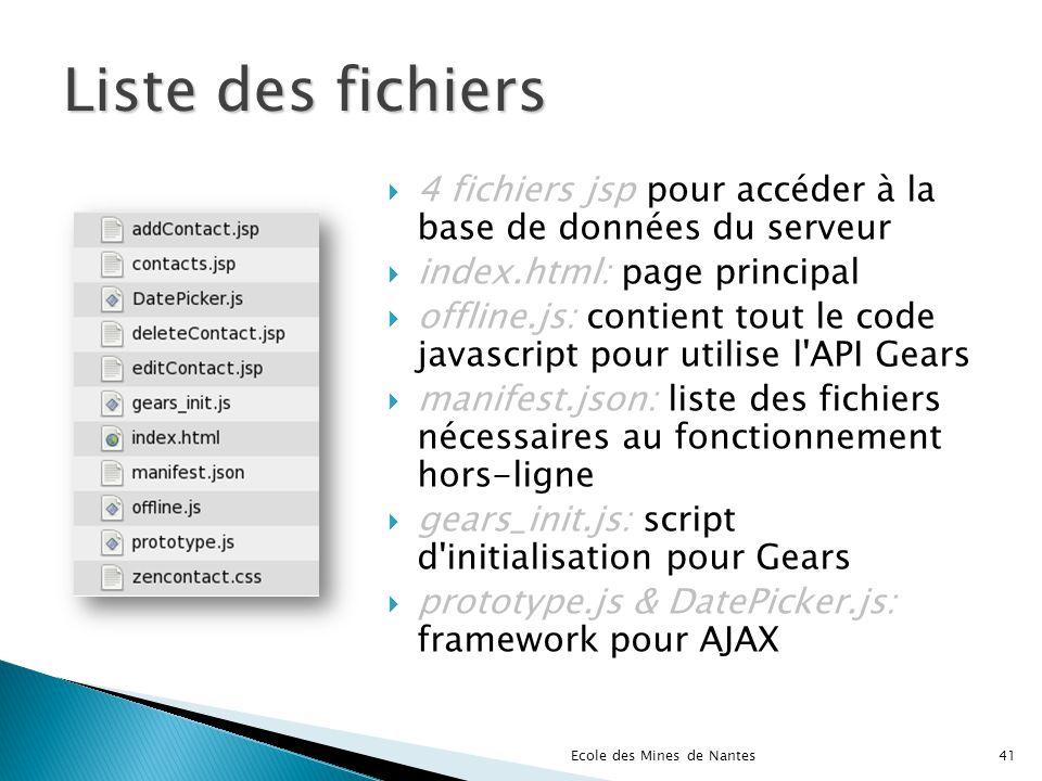 Liste des fichiers 4 fichiers jsp pour accéder à la base de données du serveur index.html: page principal offline.js: contient tout le code javascript