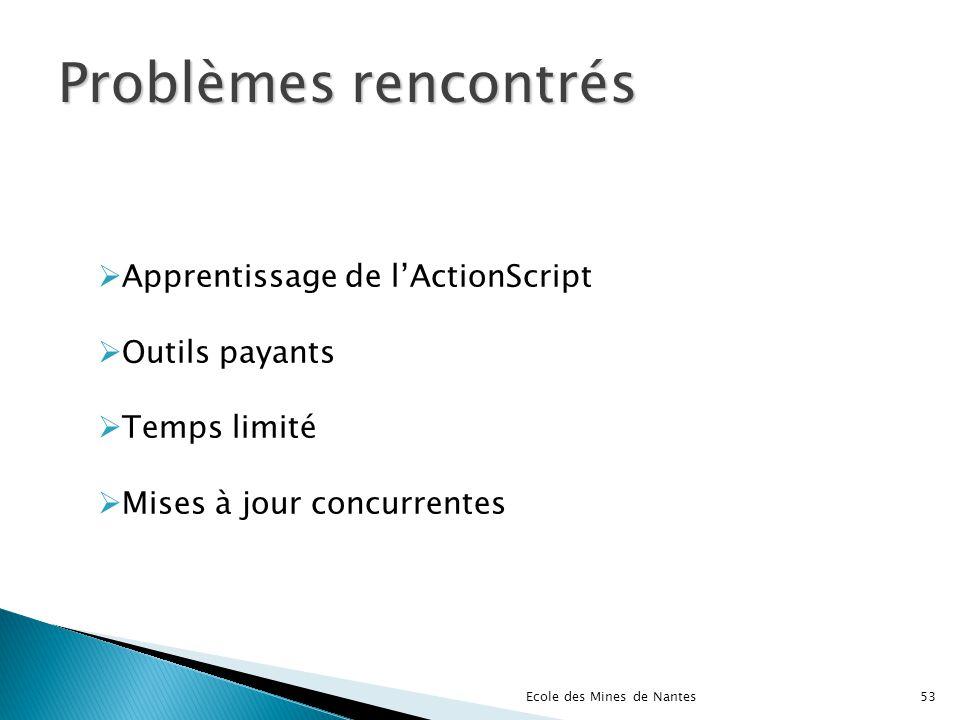 Problèmes rencontrés Apprentissage de lActionScript Outils payants Temps limité Mises à jour concurrentes Ecole des Mines de Nantes53