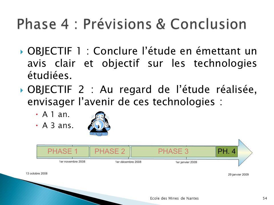 OBJECTIF 1 : Conclure létude en émettant un avis clair et objectif sur les technologies étudiées. OBJECTIF 2 : Au regard de létude réalisée, envisager