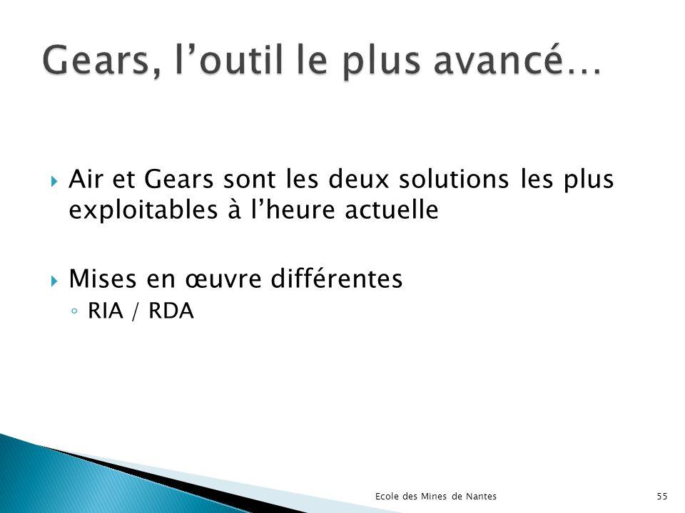 Air et Gears sont les deux solutions les plus exploitables à lheure actuelle Mises en œuvre différentes RIA / RDA Ecole des Mines de Nantes55