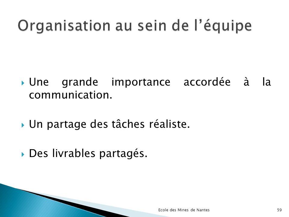 Une grande importance accordée à la communication. Un partage des tâches réaliste. Des livrables partagés. Ecole des Mines de Nantes59