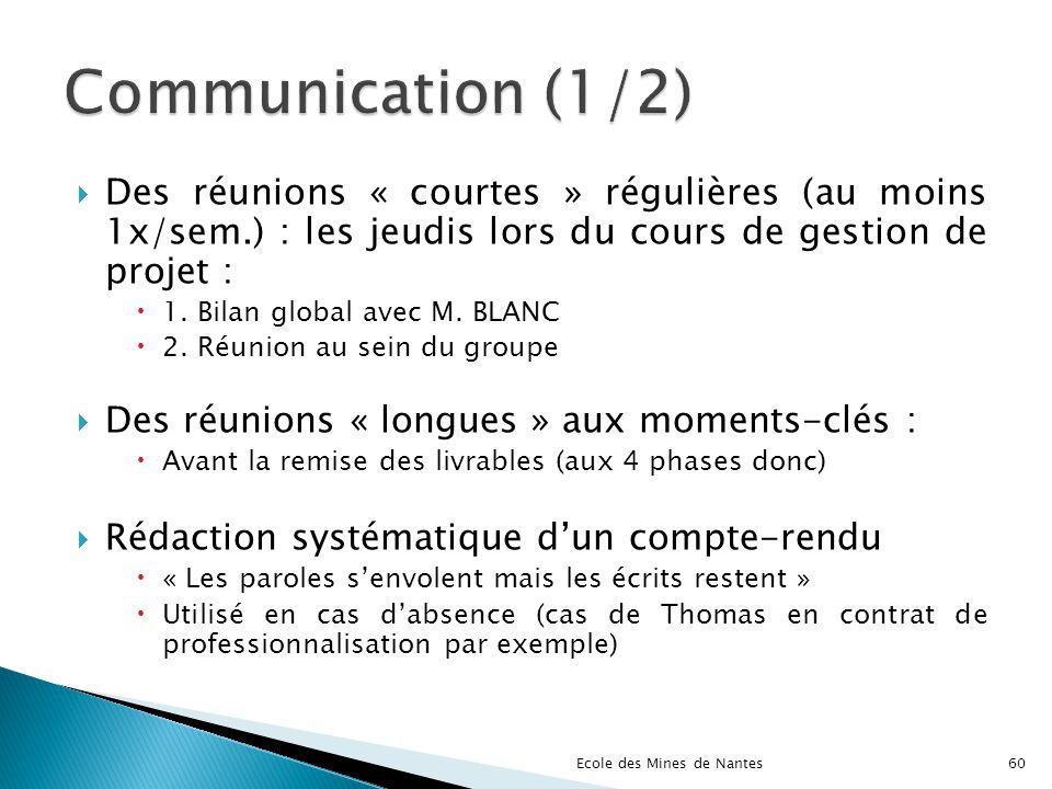Des réunions « courtes » régulières (au moins 1x/sem.) : les jeudis lors du cours de gestion de projet : 1. Bilan global avec M. BLANC 2. Réunion au s