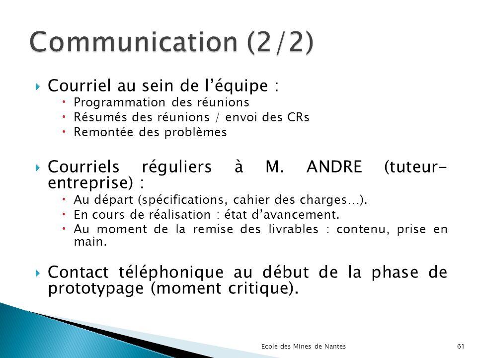 Courriel au sein de léquipe : Programmation des réunions Résumés des réunions / envoi des CRs Remontée des problèmes Courriels réguliers à M. ANDRE (t