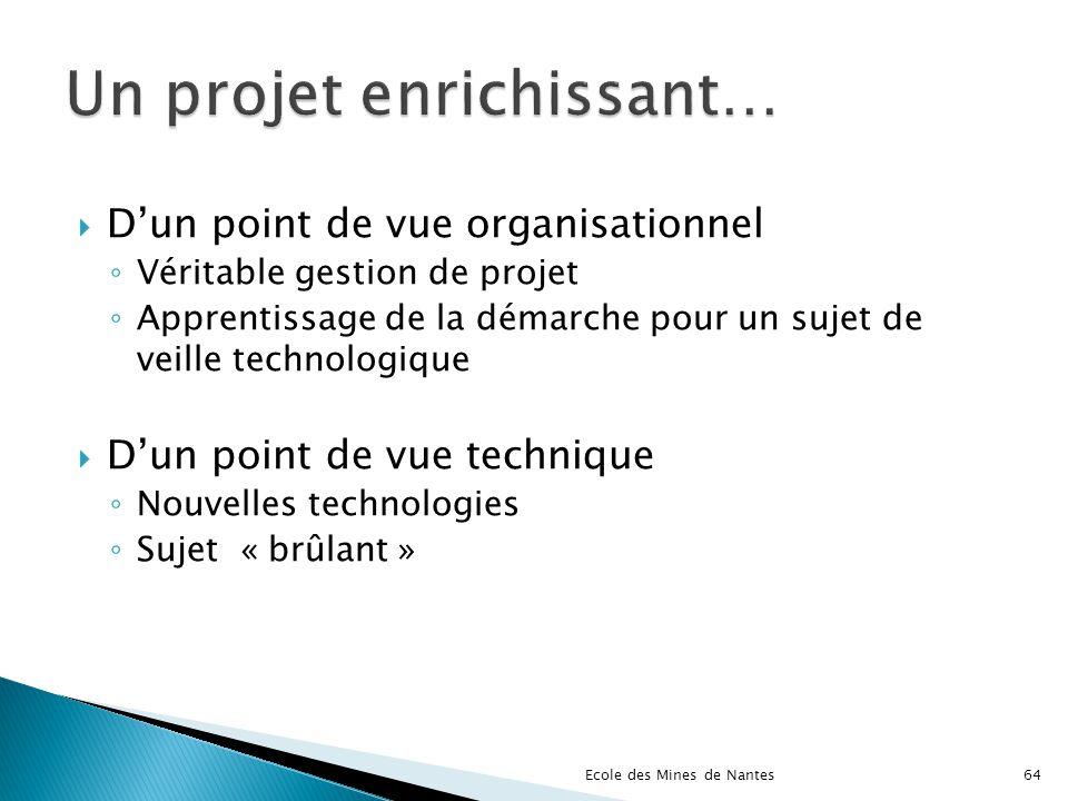 Dun point de vue organisationnel Véritable gestion de projet Apprentissage de la démarche pour un sujet de veille technologique Dun point de vue techn