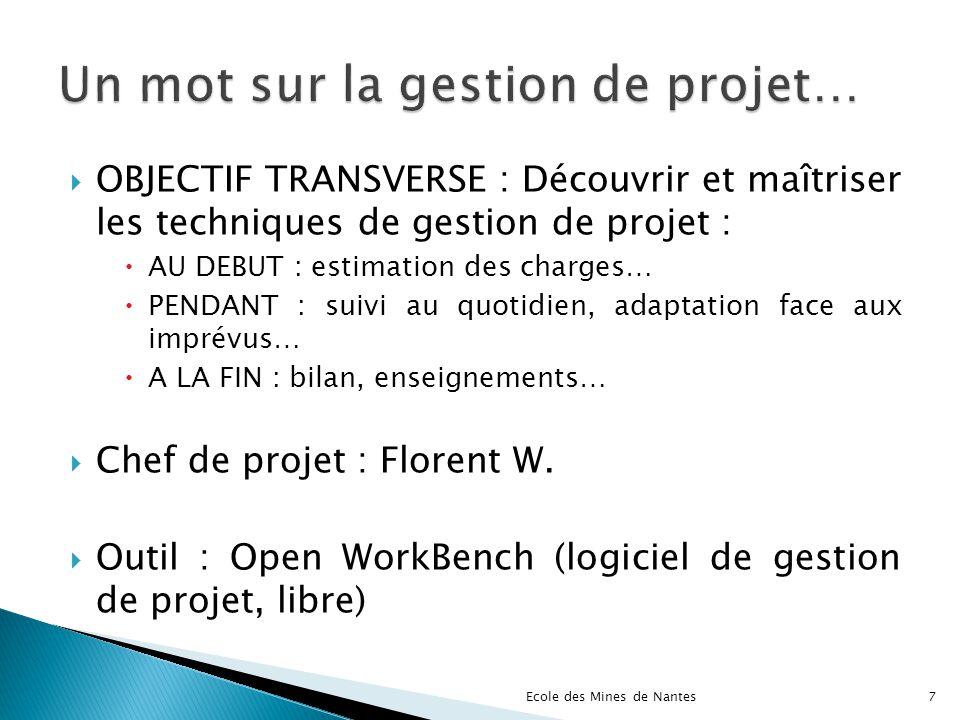 OBJECTIF TRANSVERSE : Découvrir et maîtriser les techniques de gestion de projet : AU DEBUT : estimation des charges… PENDANT : suivi au quotidien, ad