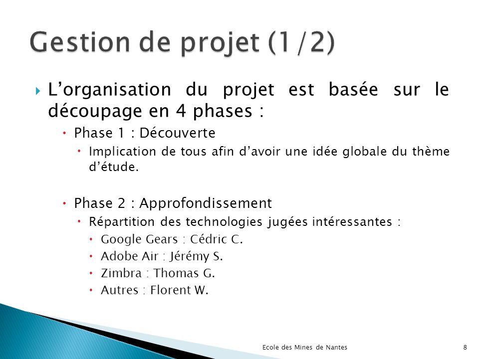 Lorganisation du projet est basée sur le découpage en 4 phases : Phase 1 : Découverte Implication de tous afin davoir une idée globale du thème détude