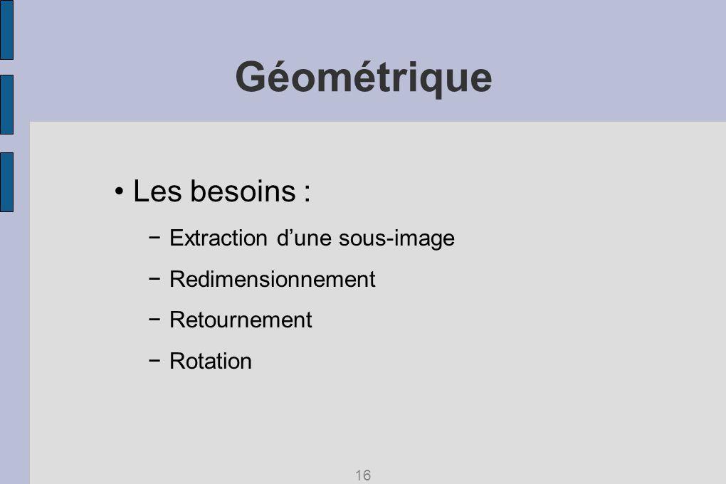 Géométrique Les besoins : Extraction dune sous-image Redimensionnement Retournement Rotation 16