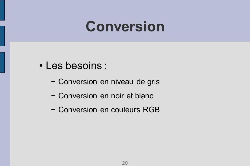 Conversion Les solutions : (Class Image) conv_rgb_grey() conv_rgb_n_b(int lim) //lim définit le seuil de conversion 21