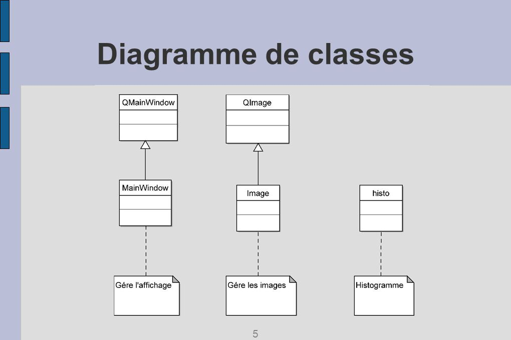 Diagramme de classes 5