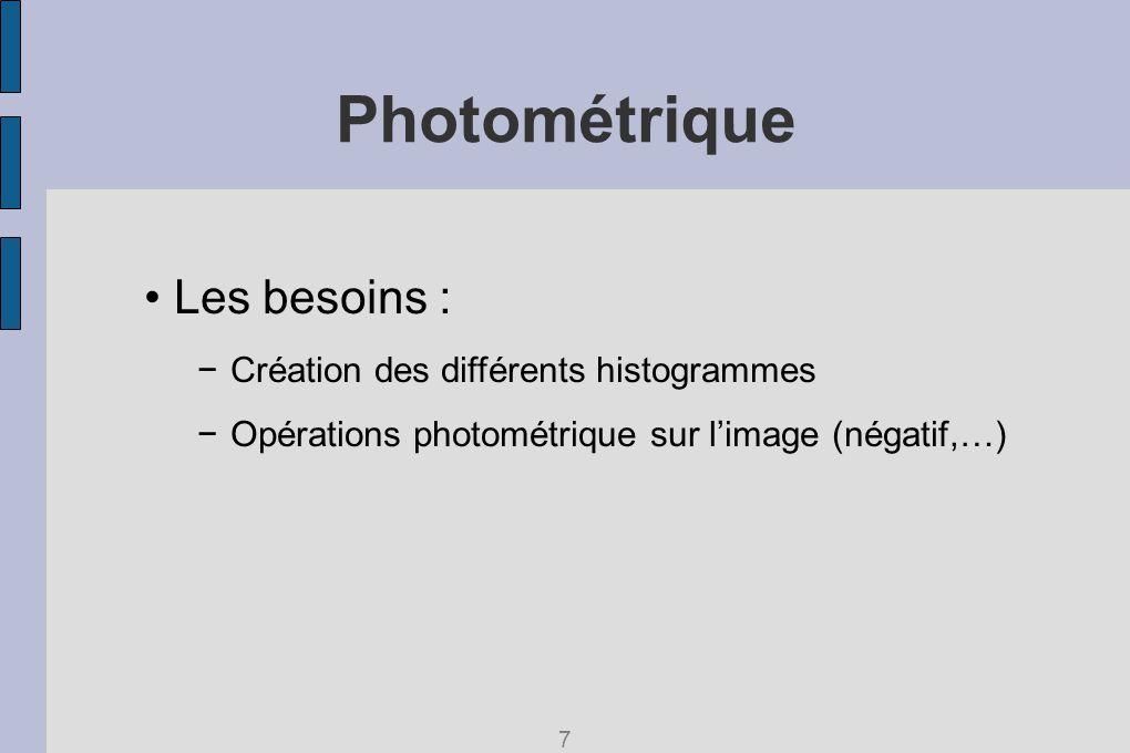 Photométrique Les besoins : Création des différents histogrammes Opérations photométrique sur limage (négatif,…) 7