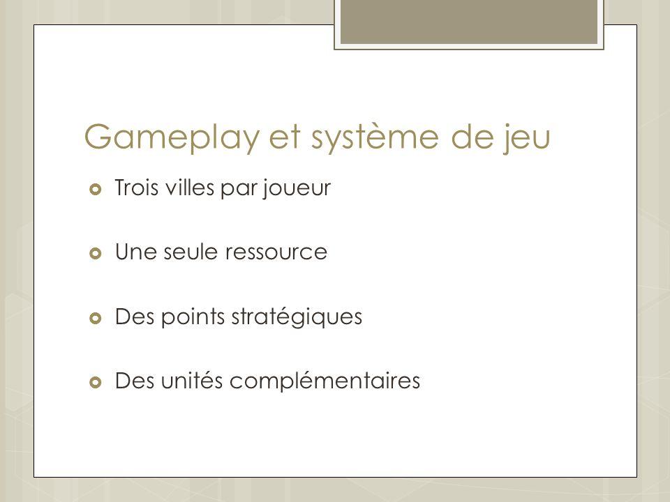 Gameplay et système de jeu Trois villes par joueur Une seule ressource Des points stratégiques Des unités complémentaires
