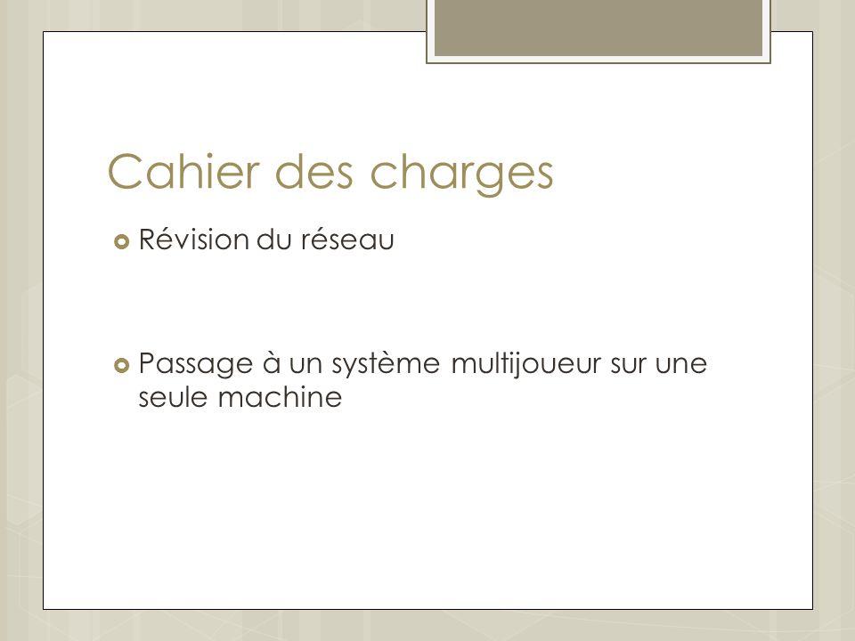 Cahier des charges Révision du réseau Passage à un système multijoueur sur une seule machine