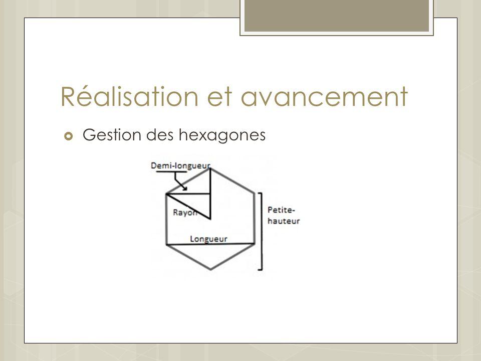 Réalisation et avancement Gestion des hexagones