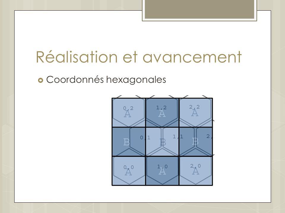 Réalisation et avancement Coordonnés hexagonales