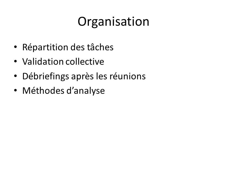 Organisation Répartition des tâches Validation collective Débriefings après les réunions Méthodes danalyse