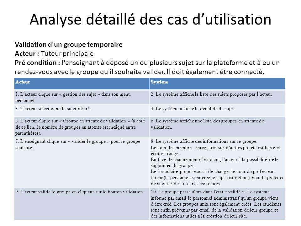 Analyse détaillé des cas dutilisation ActeurSystème 1. Lacteur clique sur « gestion des sujet » dans son menu personnel 2. Le système affiche la liste