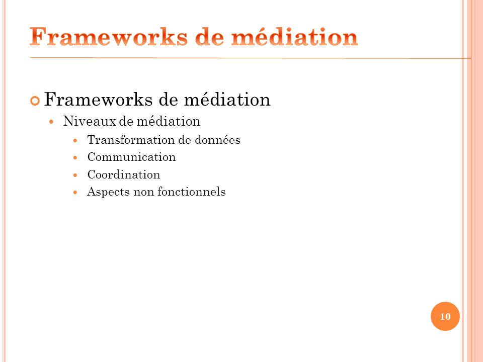 10 Frameworks de médiation Niveaux de médiation Transformation de données Communication Coordination Aspects non fonctionnels