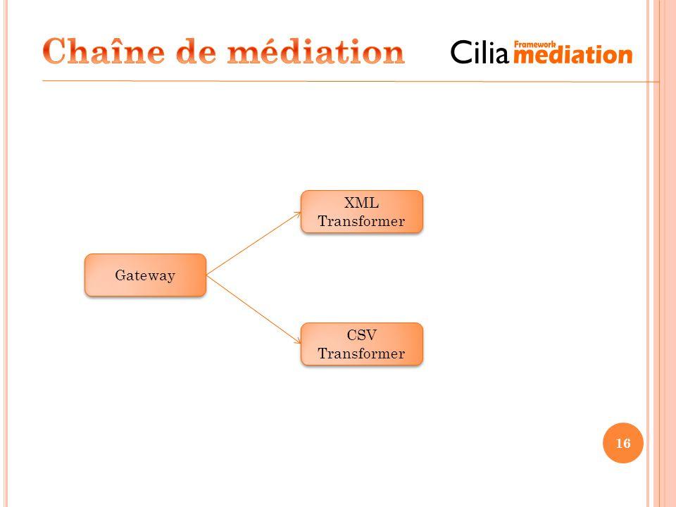 16 CSV Transformer XML Transformer Gateway