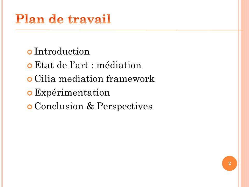 2 Introduction Etat de lart : médiation Cilia mediation framework Expérimentation Conclusion & Perspectives