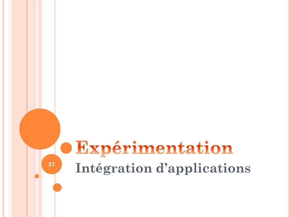 Intégration dapplications 21