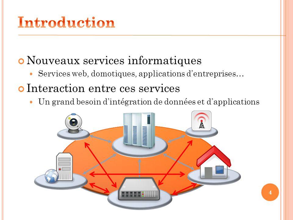 4 Nouveaux services informatiques Services web, domotiques, applications dentreprises… Interaction entre ces services Un grand besoin dintégration de