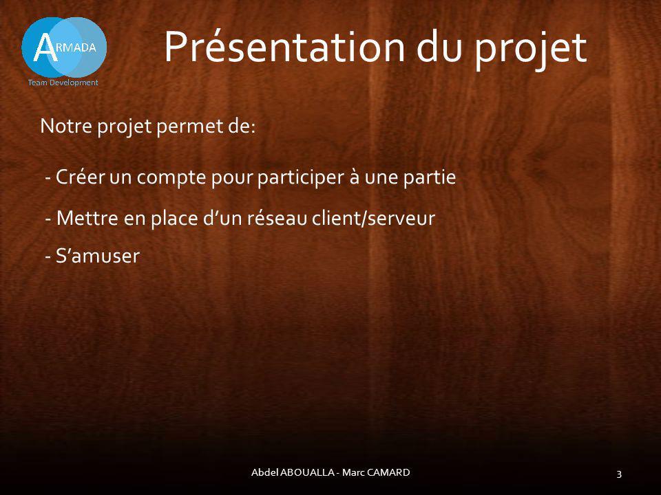 Présentation du projet Abdel ABOUALLA - Marc CAMARD3 Notre projet permet de: - Créer un compte pour participer à une partie - Mettre en place dun rése