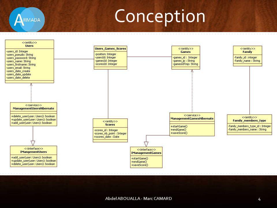 Conception Abdel ABOUALLA - Marc CAMARD4