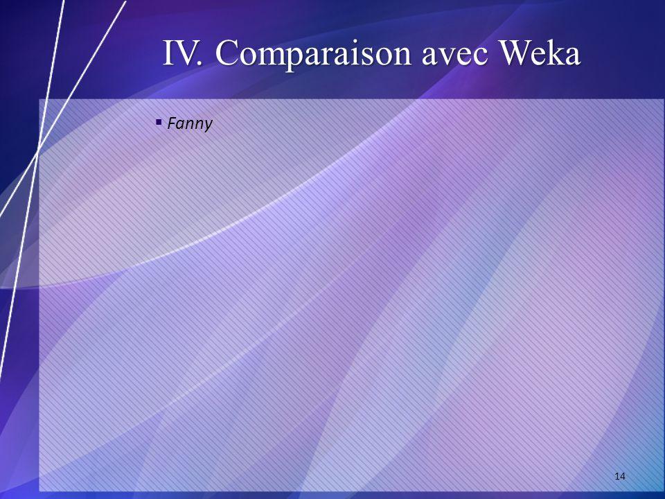 IV. Comparaison avec Weka 14 Fanny