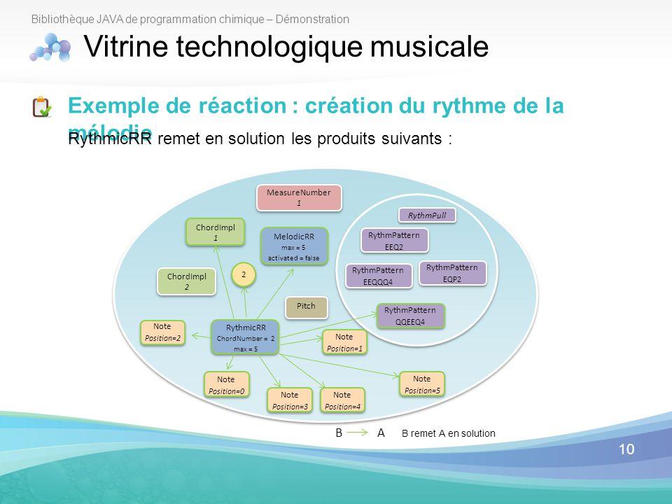 10 Bibliothèque JAVA de programmation chimique – Démonstration Vitrine technologique musicale Exemple de réaction : création du rythme de la mélodie R