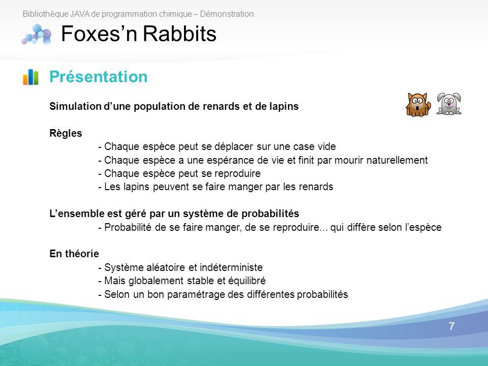 7 Bibliothèque JAVA de programmation chimique – Démonstration Foxesn Rabbits Présentation Simulation dune population de renards et de lapins Règles -
