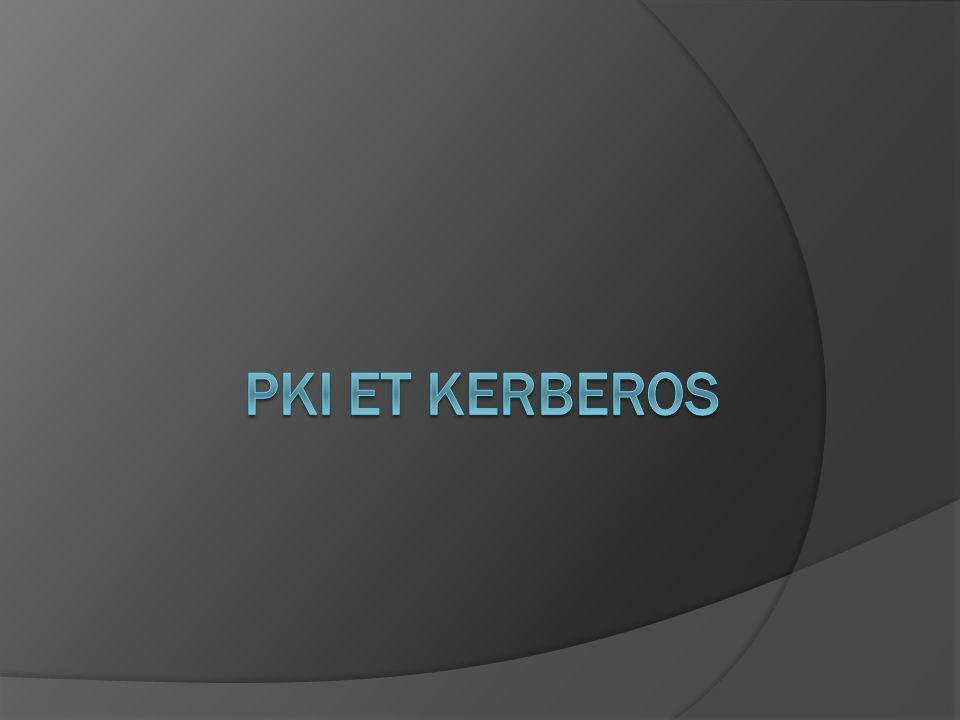 PKI Public Key Infrastructure Délivre des certificats Permettent de chiffrer Permettent de signer Offre les garanties dune méthode dauthentification Confidentialité Authentification Intégrité Non-répudiation