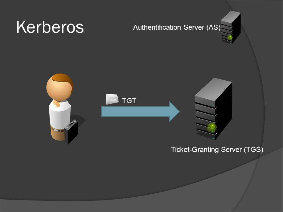 Kerberos TGT Authentification Server (AS) Ticket-Granting Server (TGS)