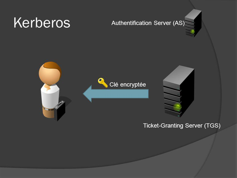 Kerberos Clé encryptée Authentification Server (AS) Ticket-Granting Server (TGS)