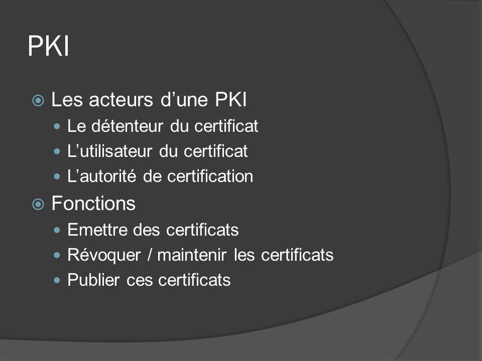 PKI Les acteurs dune PKI Le détenteur du certificat Lutilisateur du certificat Lautorité de certification Fonctions Emettre des certificats Révoquer / maintenir les certificats Publier ces certificats