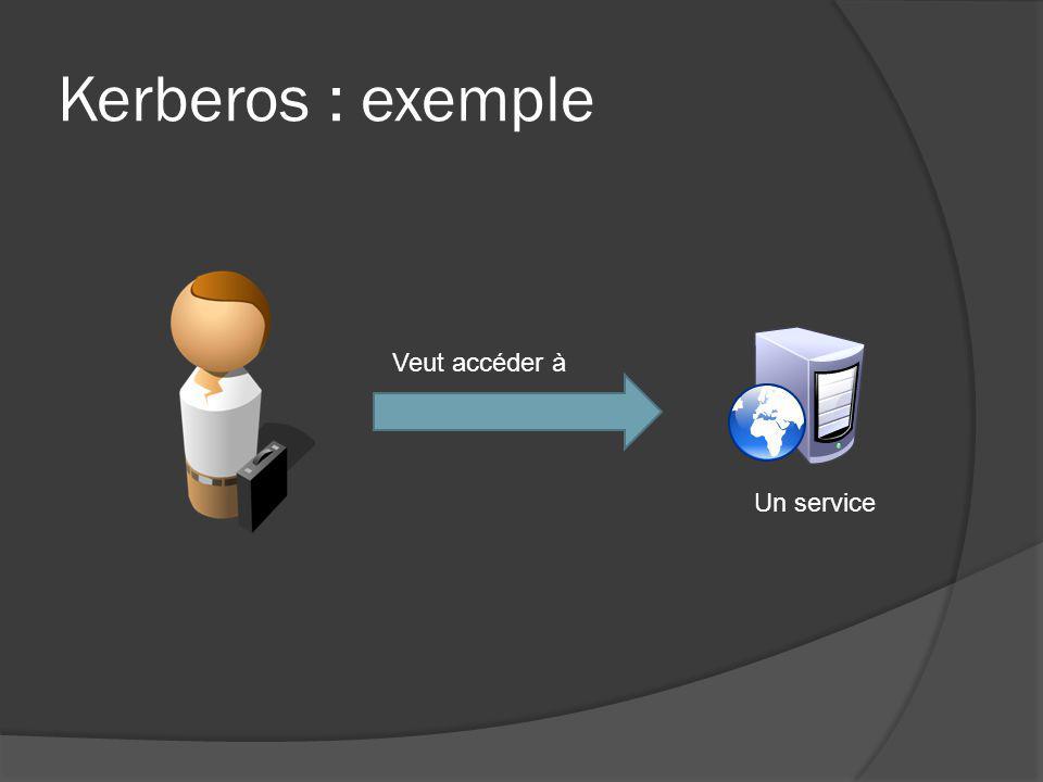 Kerberos : exemple Veut accéder à Un service